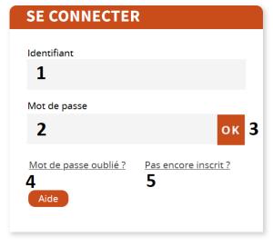 Aide à la connexion